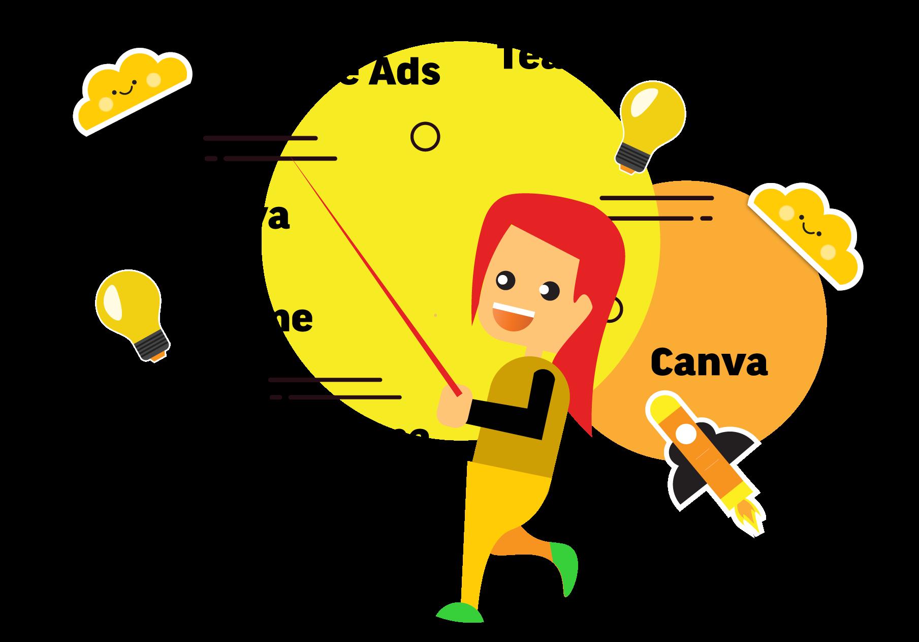 Google Ads, Teams, tietoturva, some, verkkokauppa, canva.