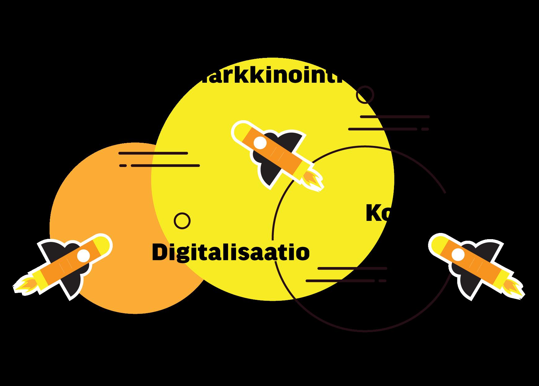 Markkinointi, digitalisaatio, koulutukset.